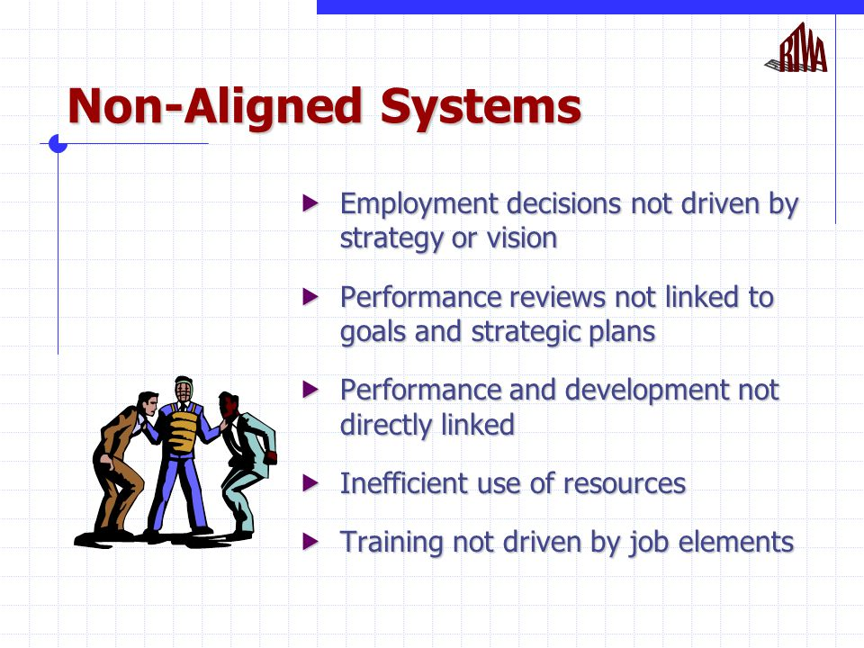 Non-Aligned Systems  Employment decisions not driven by strategy or vision  Performance reviews not linked to goals and strategic plans  Performance and development not directly linked  Inefficient use of resources  Training not driven by job elements
