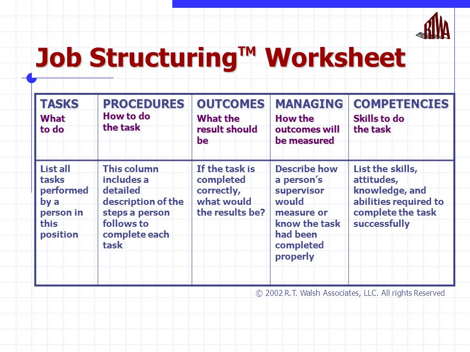 Job Structuring TM Worksheet TASKS What to do PROCEDURES How to do the task OUTCOMES What the result should be MANAGING How the outcomes will be measured COMPETENCIES Skills to do the task List all tasks performed by a person in this position This column includes a detailed description of the steps a person follows to complete each task If the task is completed correctly, what would the results be.