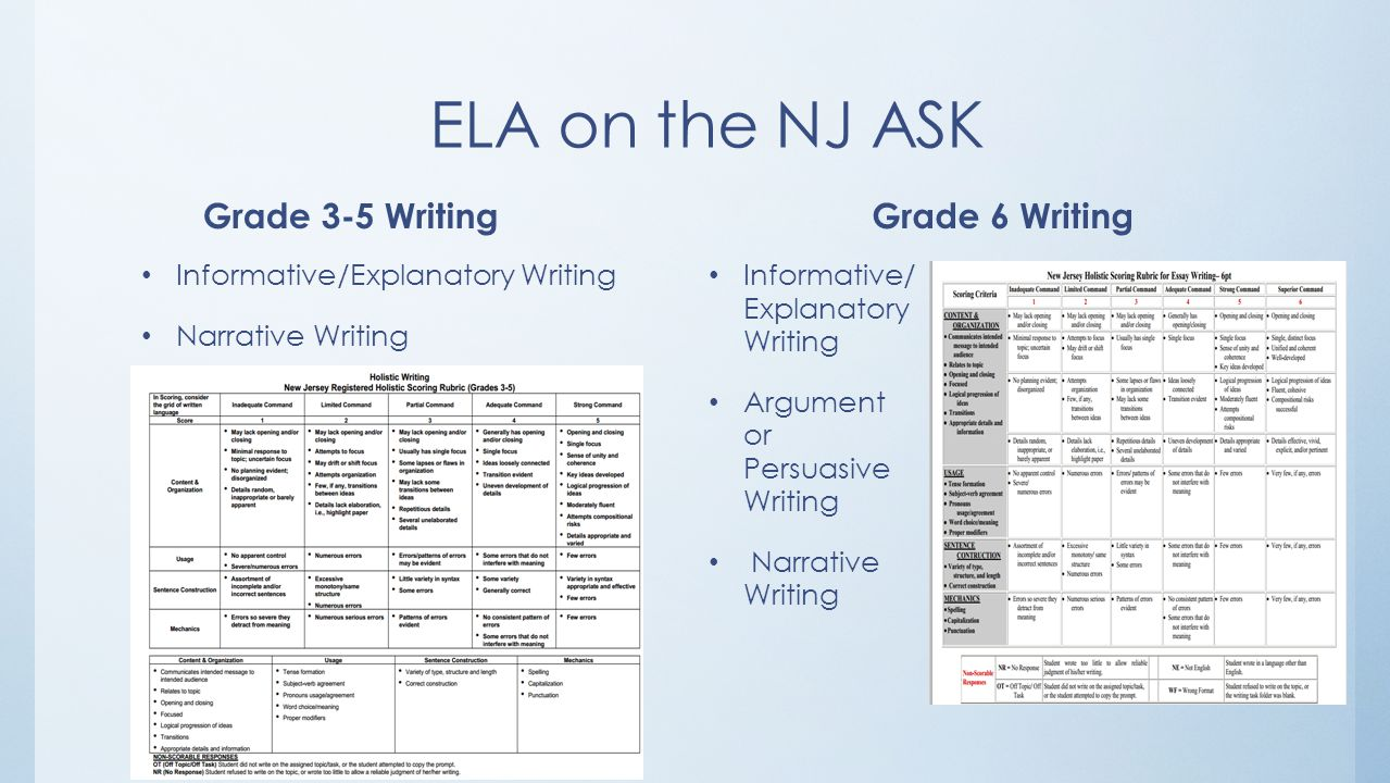 ELA on the NJ ASK Grade 3-5 Writing Informative/Explanatory Writing Narrative Writing Grade 6 Writing Informative/ Explanatory Writing Argument or Persuasive Writing Narrative Writing