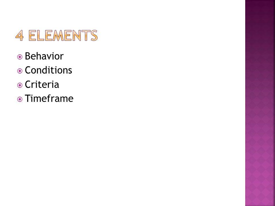  Behavior  Conditions  Criteria  Timeframe