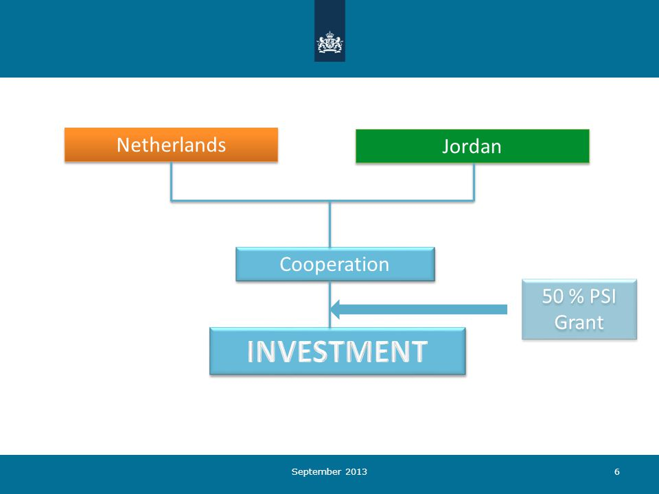 Netherlands Jordan Cooperation 50 % PSI Grant September 20136