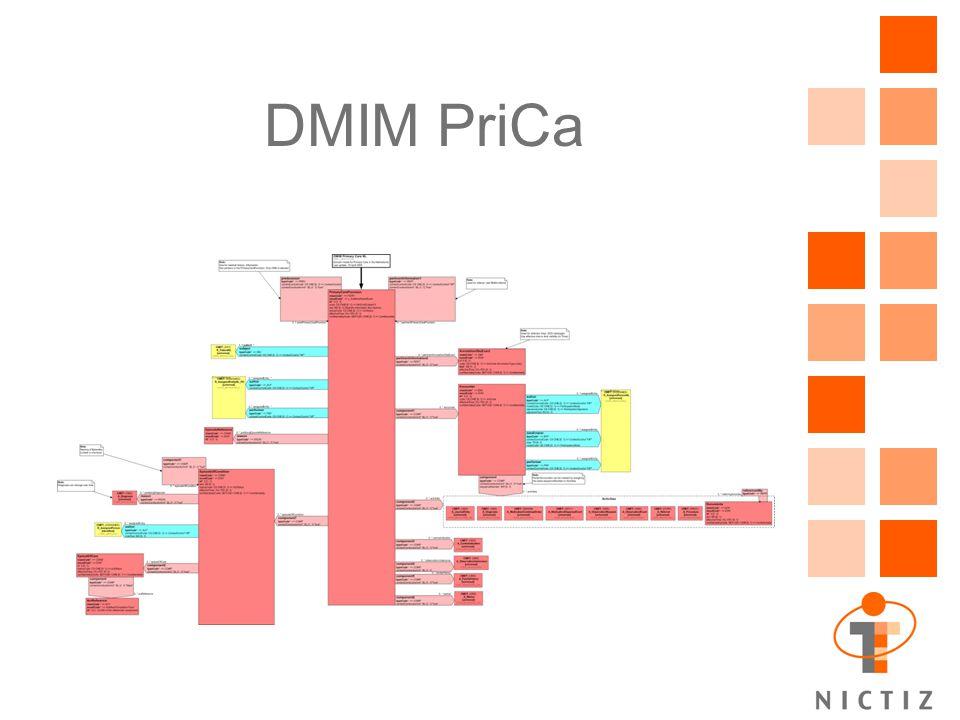 DMIM PriCa