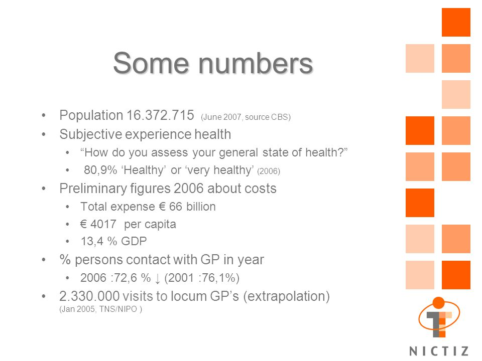 Some numbers Population 16.372.715 (June 2007, source CBS) Subjective experience health How do you assess your general state of health 80,9% 'Healthy' or 'very healthy' (2006) Preliminary figures 2006 about costs Total expense € 66 billion € 4017 per capita 13,4 % GDP % persons contact with GP in year 2006 :72,6 % ↓ (2001 :76,1%) 2.330.000 visits to locum GP's (extrapolation) (Jan 2005, TNS/NIPO )