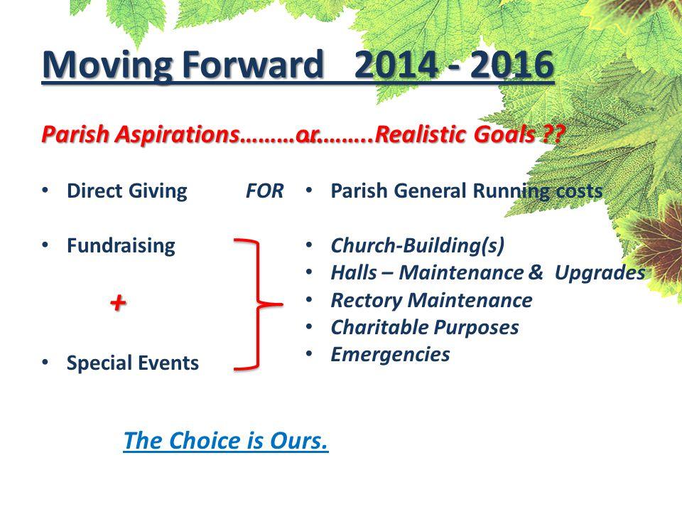 Moving Forward 2014 - 2016 Parish Aspirations………or.