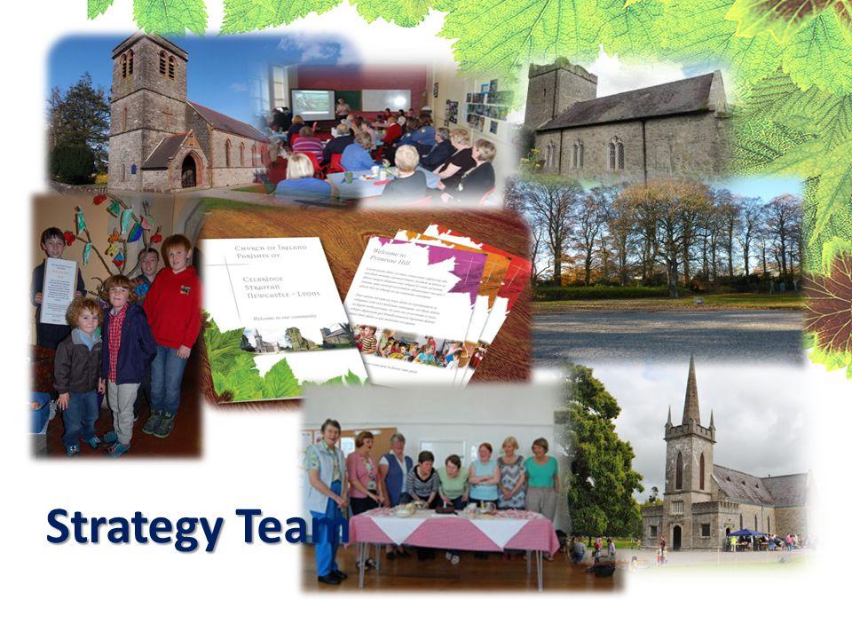 Strategy Team