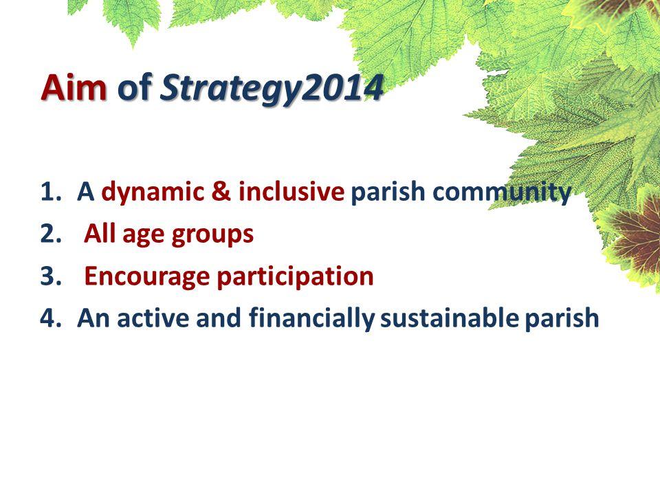 Aim of Strategy2014 1.A dynamic & inclusive parish community 2.