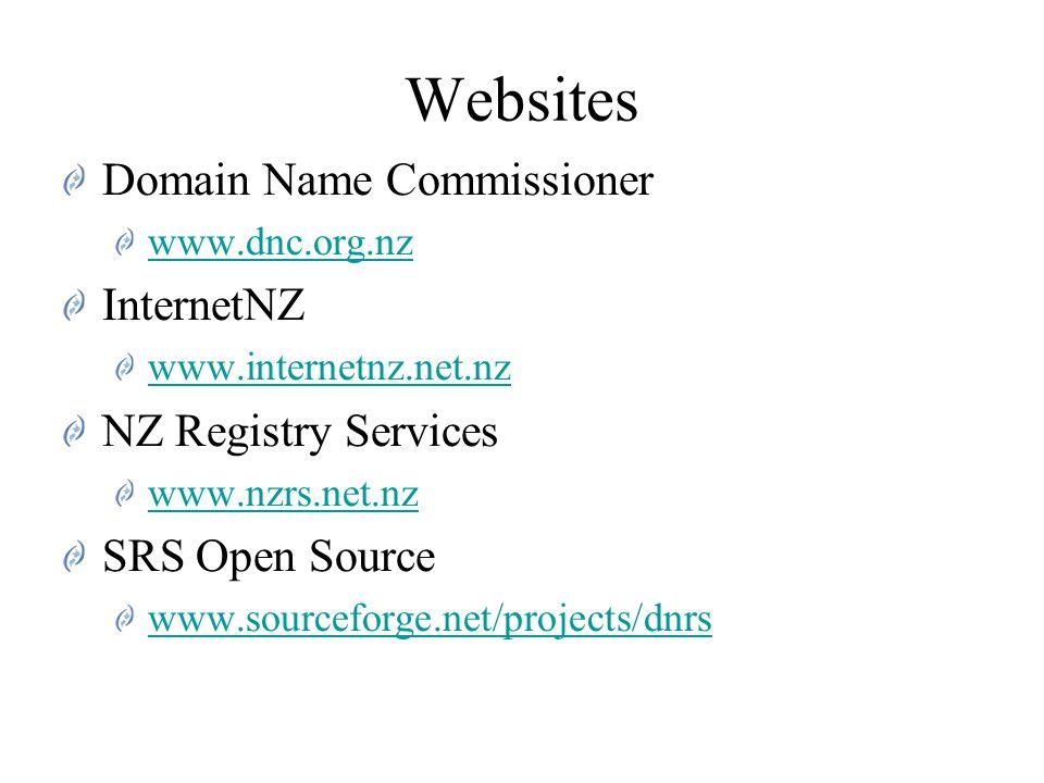 Websites Domain Name Commissioner www.dnc.org.nz InternetNZ www.internetnz.net.nz NZ Registry Services www.nzrs.net.nz SRS Open Source www.sourceforge.net/projects/dnrs