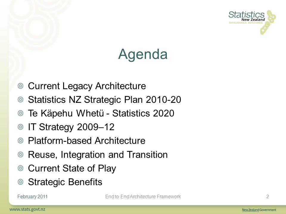 13 Transition Phases – Transition Stats.govt.nz Dissemination Platform Stats.govt.nz Dissemination Platform POSS, BEST & DNA HLFS Sub Annual Surveys Disseminate Process Collect Analyse (Produce Statistics) Analyse (Produce Statistics) Platforms Legacy Systems Statistical Infrastructure systems (foundation tools & services)