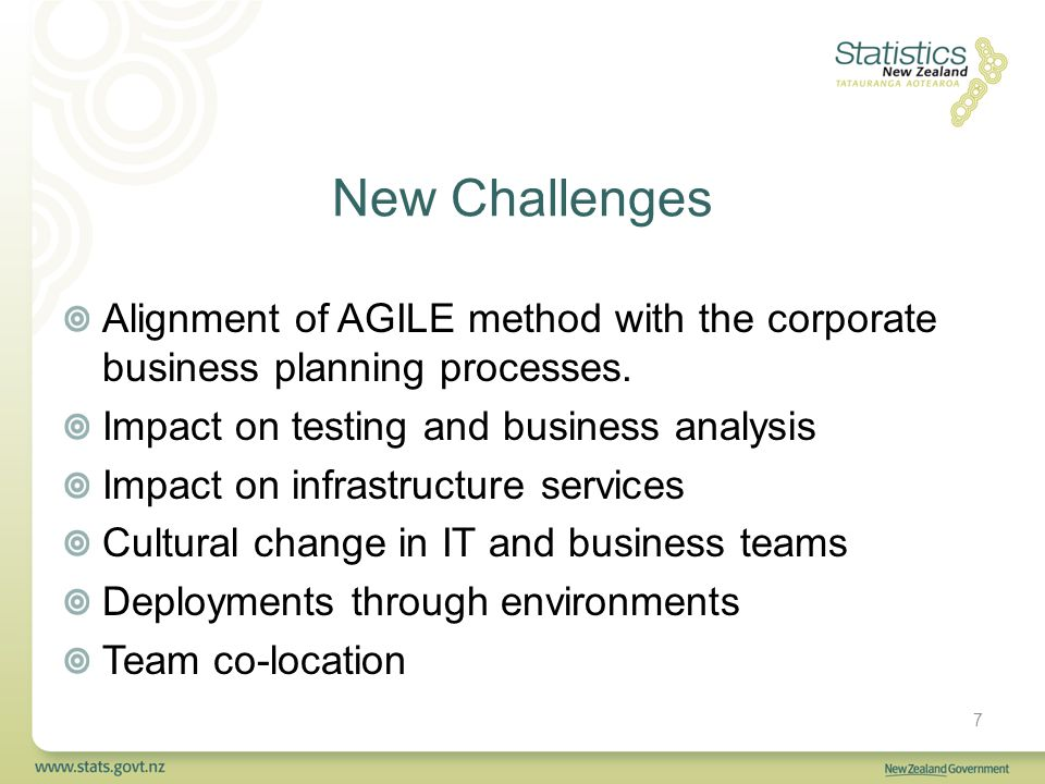 New Challenges Alignment of AGILE method with the corporate business planning processes.