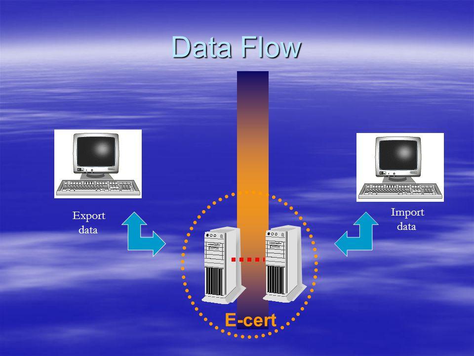 Data Flow E-cert Export data Import data
