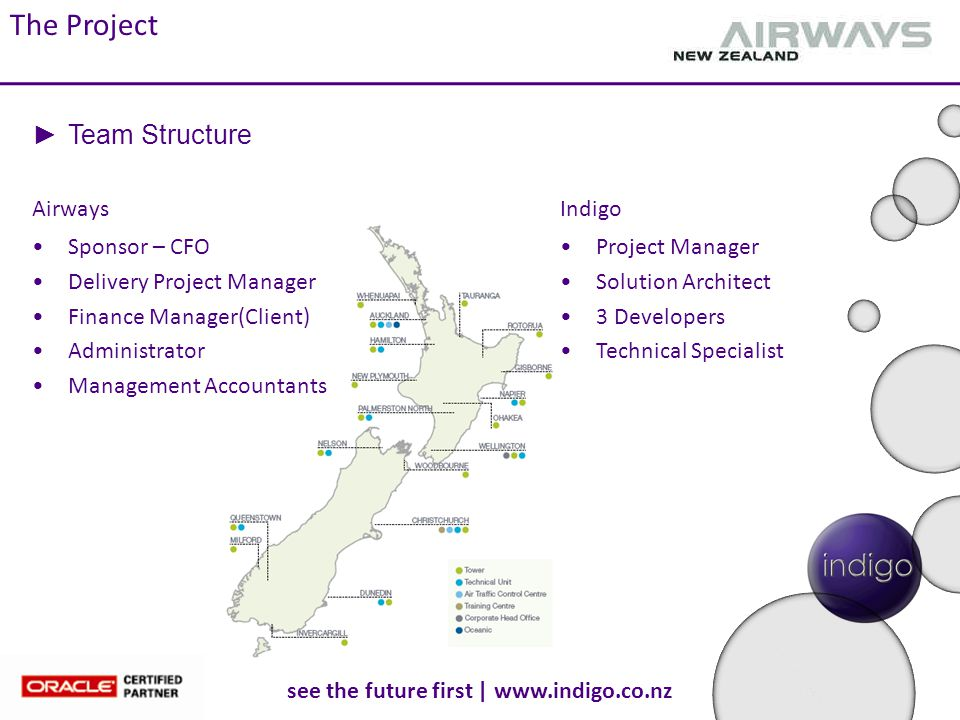 see the future first | www.indigo.co.nz Airways Sponsor – CFO Delivery Project Manager Finance Manager(Client) Administrator Management Accountants Indigo Project Manager Solution Architect 3 Developers Technical Specialist ►Team Structure The Project