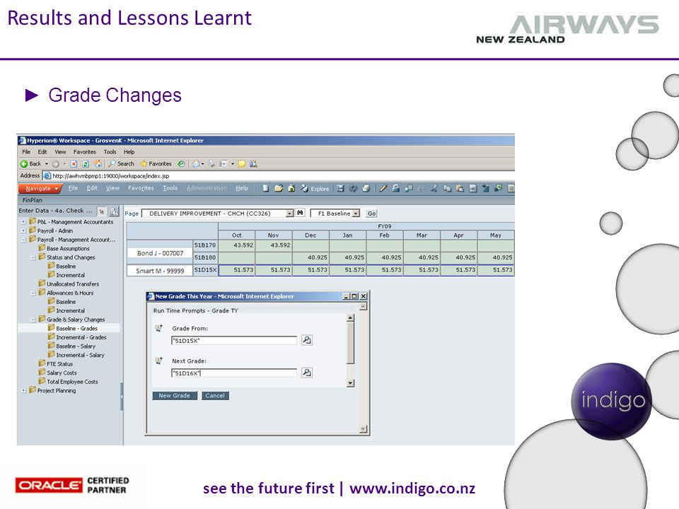 see the future first | www.indigo.co.nz ►Grade Changes Results and Lessons Learnt