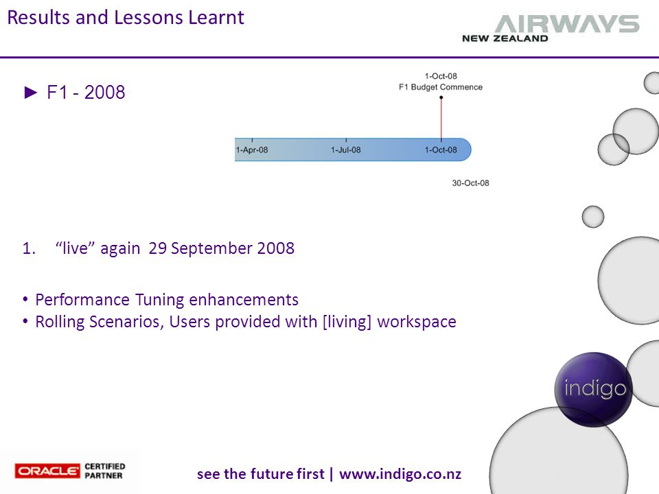 see the future first | www.indigo.co.nz 1. live again 29 September 2008 ►F1 - 2008 Results and Lessons Learnt Performance Tuning enhancements Rolling Scenarios, Users provided with [living] workspace