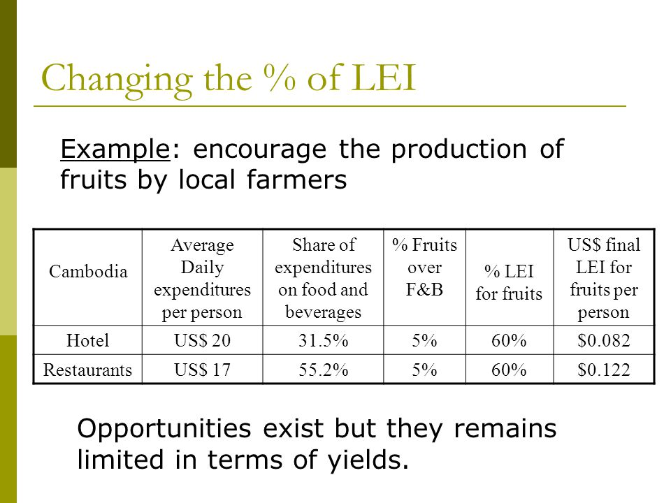 Changing the % of LEI Example: encourage the production of fruits by local farmers Cambodia Average Daily expenditures per person Share of expenditures on food and beverages % Fruits over F&B % LEI for fruits US$ final LEI for fruits per person HotelUS$ 2031.5%5%60%$0.082 RestaurantsUS$ 1755.2%5%60%$0.122 Opportunities exist but they remains limited in terms of yields.