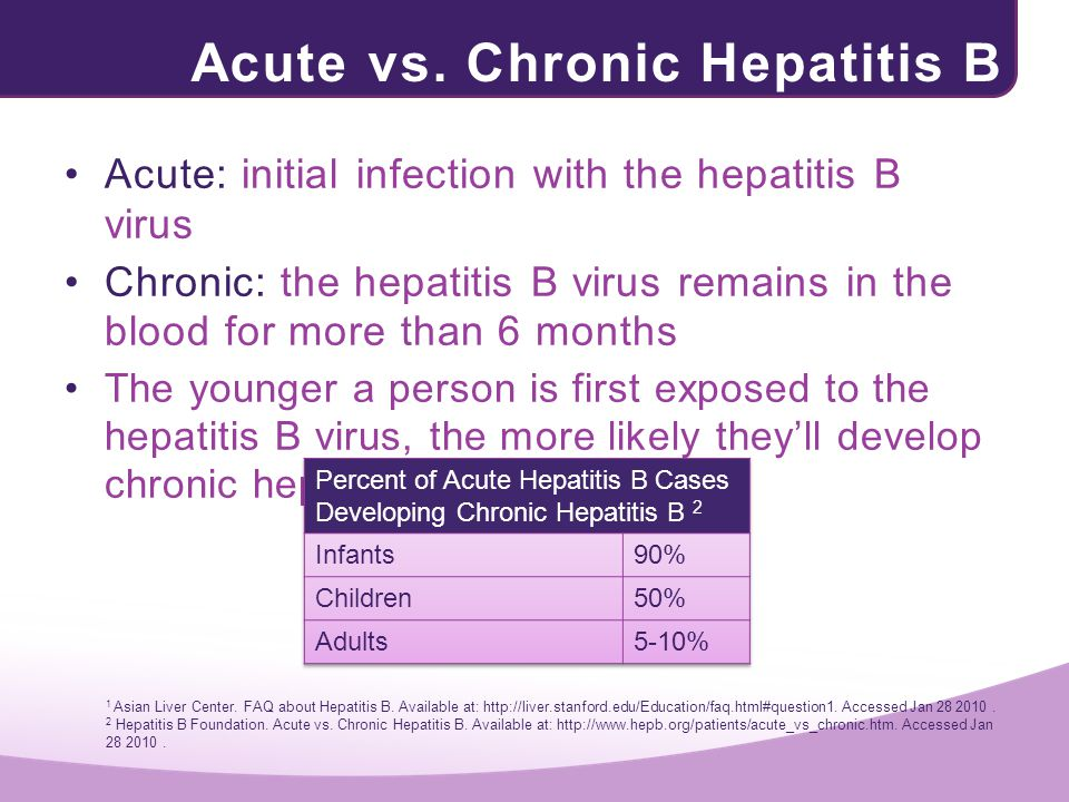 Acute vs. Chronic Hepatitis B Acute: initial infection with the hepatitis B virus Chronic: the hepatitis B virus remains in the blood for more than 6