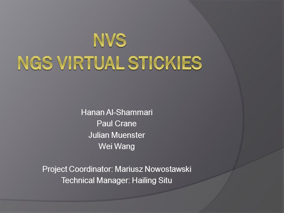 Hanan Al-Shammari Paul Crane Julian Muenster Wei Wang Project Coordinator: Mariusz Nowostawski Technical Manager: Hailing Situ
