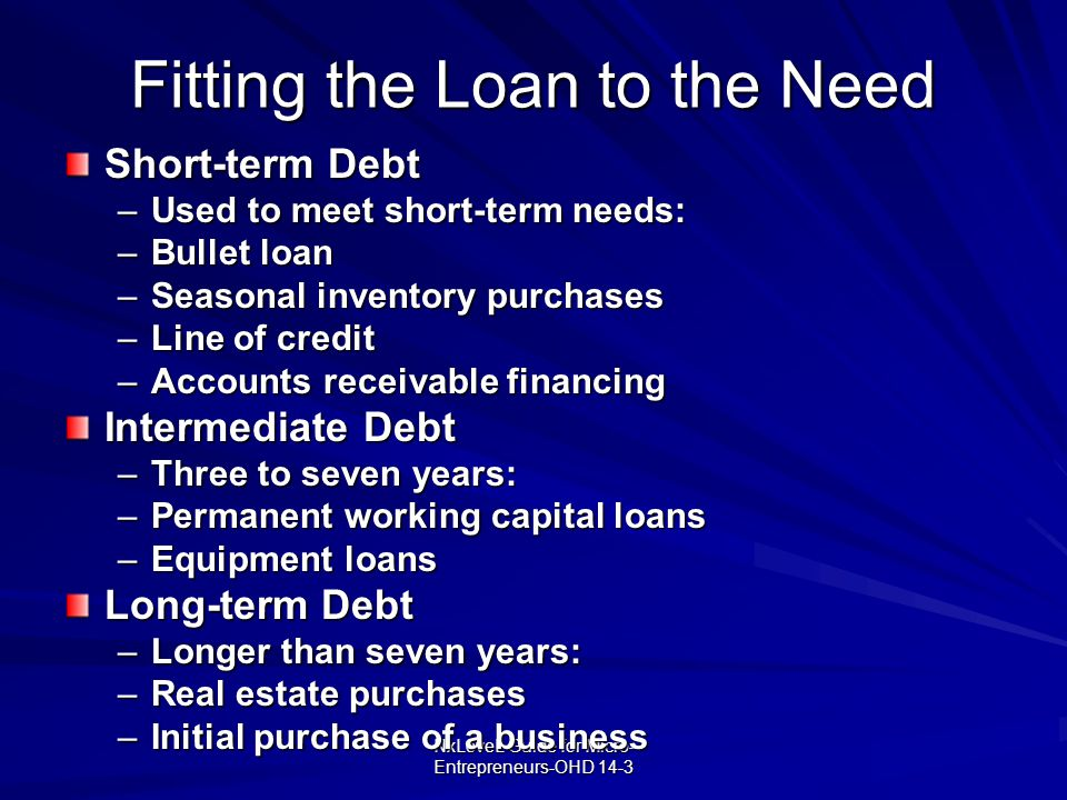 NxLeveL Guide for Micro- Entrepreneurs-OHD 14-3 Fitting the Loan to the Need Short-term Debt –Used to meet short-term needs: –Bullet loan –Seasonal in