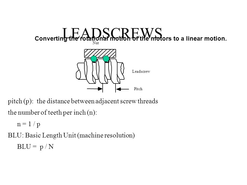 LEADSCREWS Leadscrew Pitch Nut Converting the rotational motion of the motors to a linear motion.
