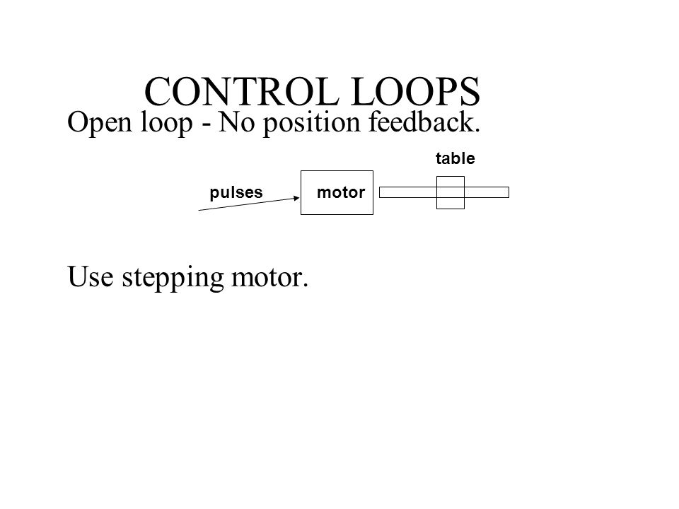 CONTROL LOOPS Open loop - No position feedback. Use stepping motor. motor table pulses