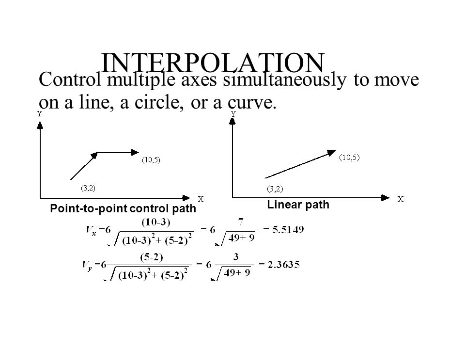 INTERPOLATION Control multiple axes simultaneously to move on a line, a circle, or a curve.