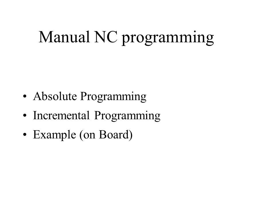 Manual NC programming Absolute Programming Incremental Programming Example (on Board)