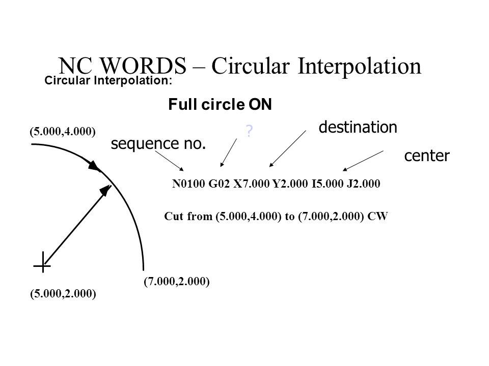 NC WORDS – Circular Interpolation Circular Interpolation: (5.000,2.000) (7.000,2.000) N0100 G02 X7.000 Y2.000 I5.000 J2.000 Cut from (5.000,4.000) to (7.000,2.000) CW (5.000,4.000) Full circle ON destination center sequence no.