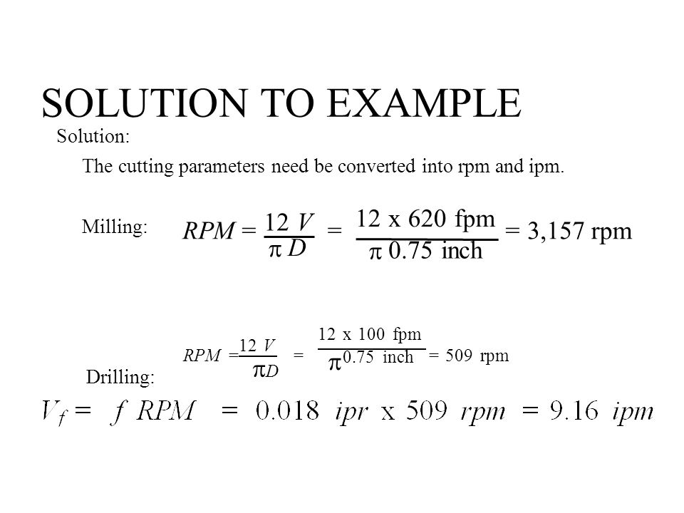 SOLUTION TO EXAMPLE Solution: The cutting parameters need be converted into rpm and ipm.