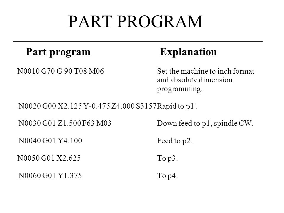 PART PROGRAM Part program Explanation N0010 G70 G 90 T08 M06Set the machine to inch format and absolute dimension programming.