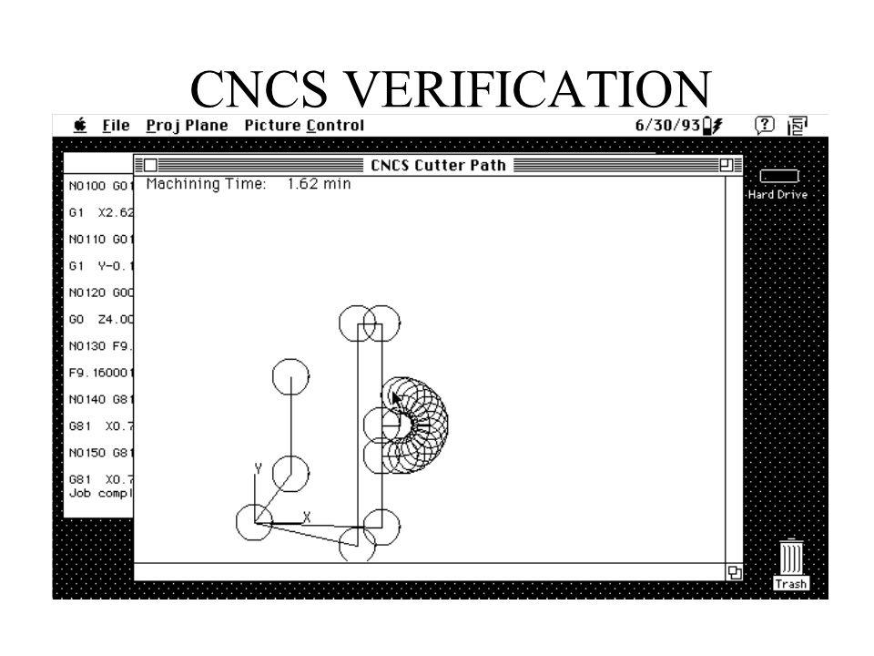 CNCS VERIFICATION