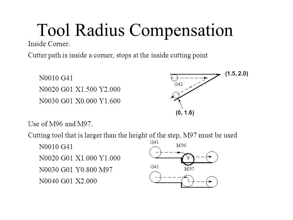 Tool Radius Compensation Inside Corner.