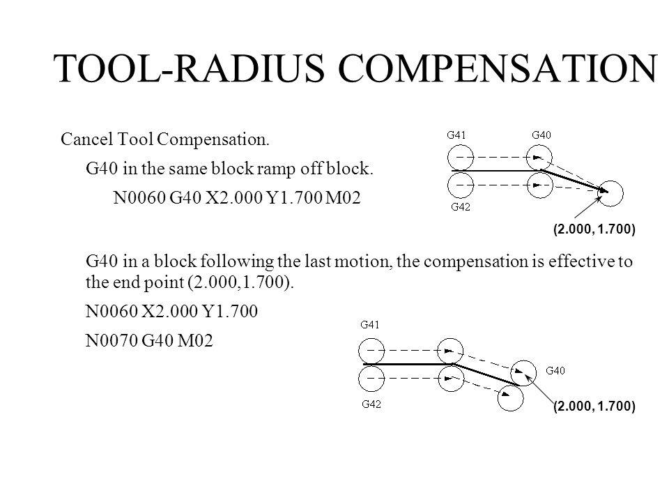 TOOL-RADIUS COMPENSATION Cancel Tool Compensation.
