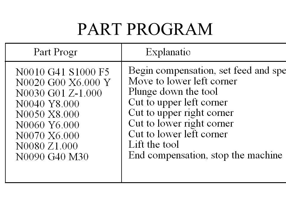 PART PROGRAM