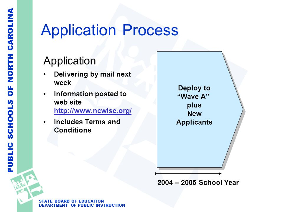 PUBLIC SCHOOLS OF NORTH CAROLINA STATE BOARD OF EDUCATION DEPARTMENT OF PUBLIC INSTRUCTION Application Process Application Delivering by mail next wee