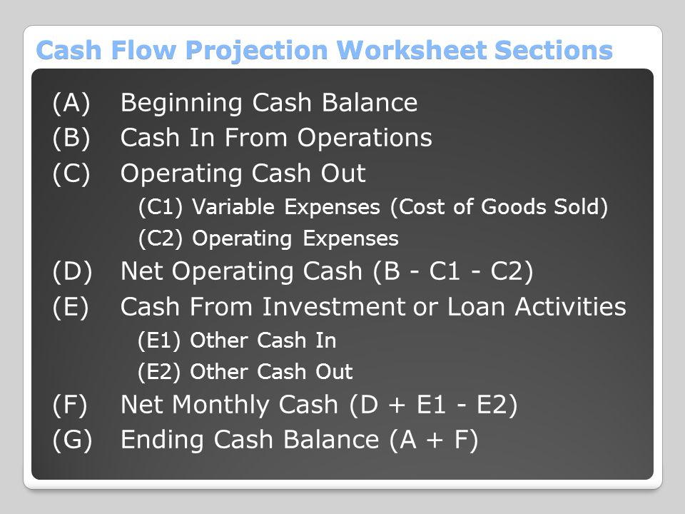 Cash Flow Projection Worksheet Sections (A)Beginning Cash Balance (B)Cash In From Operations (C)Operating Cash Out (C1) Variable Expenses (Cost of Goods Sold) (C2) Operating Expenses (D)Net Operating Cash (B - C1 - C2) (E)Cash From Investment or Loan Activities (E1) Other Cash In (E2) Other Cash Out (F)Net Monthly Cash (D + E1 - E2) (G)Ending Cash Balance (A + F)