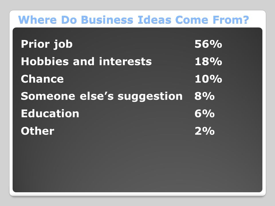 Where Do Business Ideas Come From.