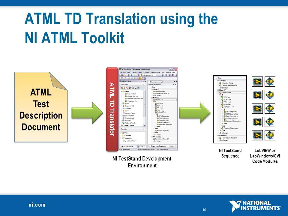 10 ATML Test Description Document ATML TD Translator NI TestStand Development Environment NI TestStand Sequence LabVIEW or LabWindows/CVI Code Modules