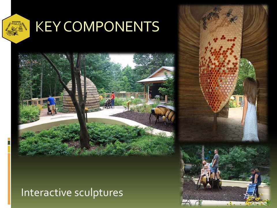 KEY COMPONENTS Interactive sculptures
