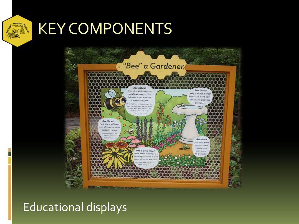 KEY COMPONENTS Educational displays