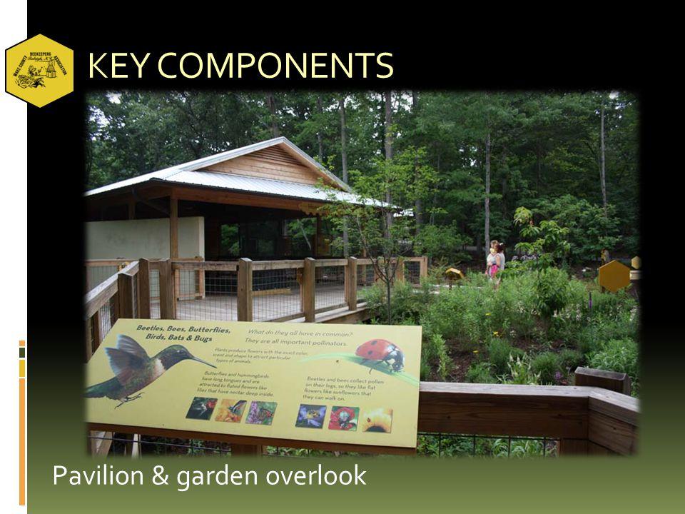 KEY COMPONENTS Pavilion & garden overlook
