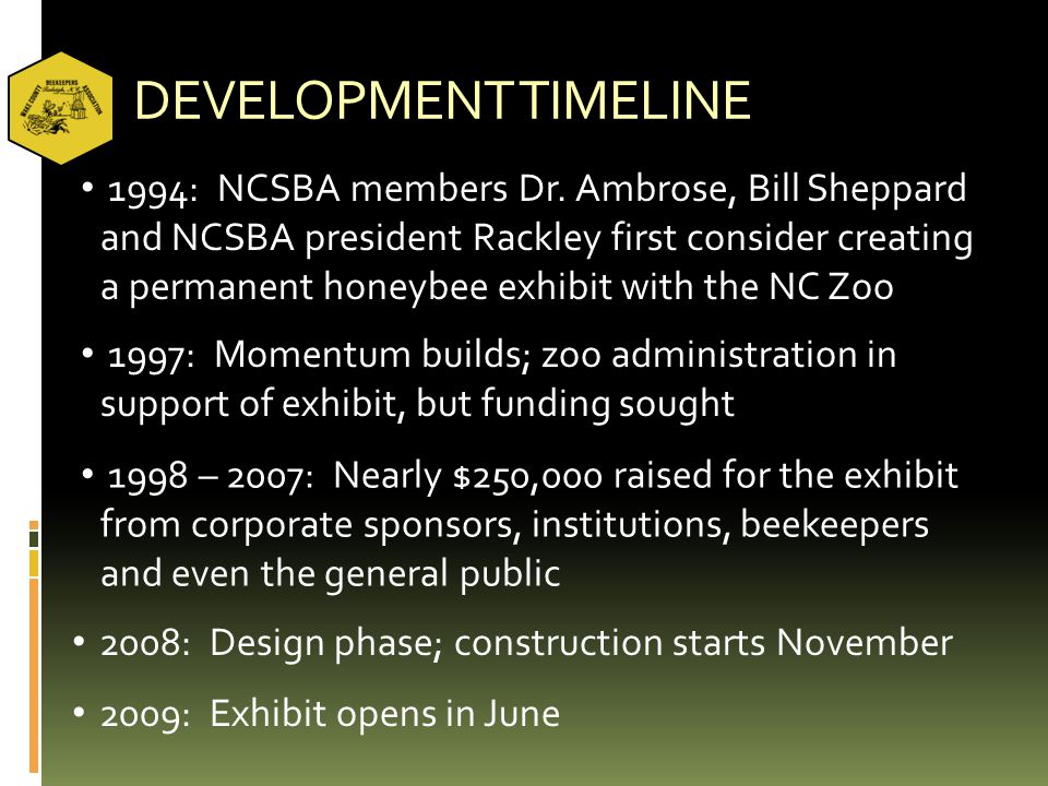 DEVELOPMENT TIMELINE 1994: NCSBA members Dr. Ambrose, Bill Sheppard and NCSBA president Rackley first consider creating a permanent honeybee exhibit w