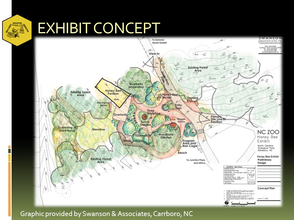 EXHIBIT CONCEPT Graphic provided by Swanson & Associates, Carrboro, NC