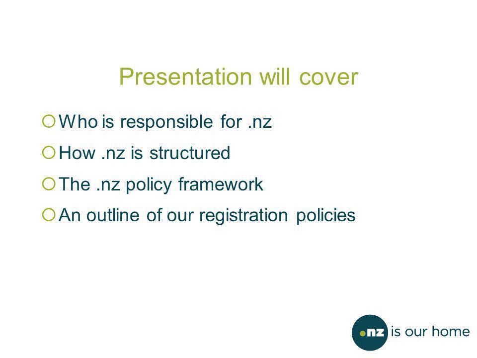 Policy/Regulator REGISTRY Delegation holder