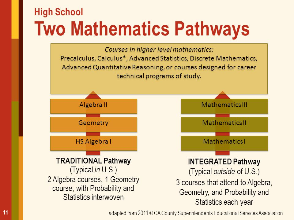 High School Two Mathematics Pathways TRADITIONAL Pathway (Typical in U.S.) 2 Algebra courses, 1 Geometry course, with Probability and Statistics inter