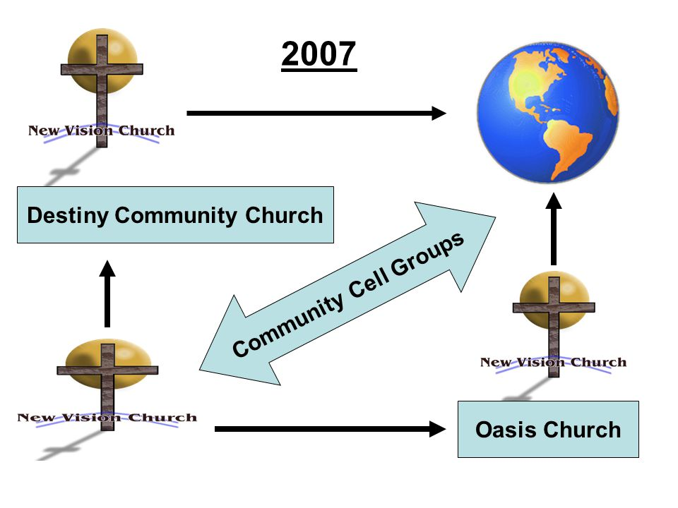 Destiny Community Church Oasis Church Community Cell Groups 2007