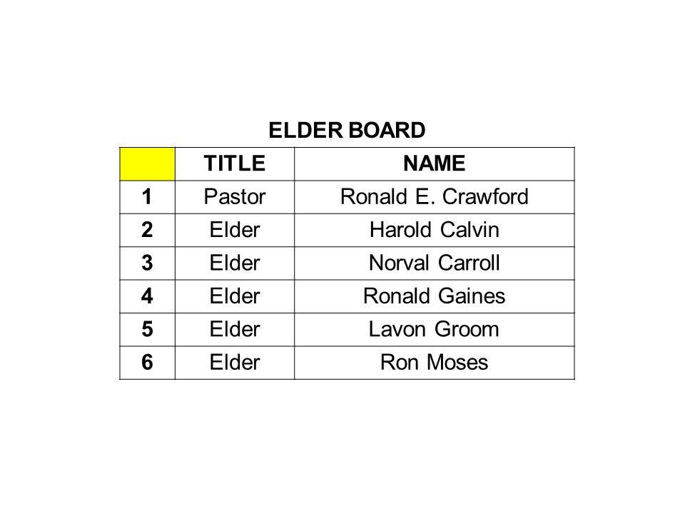 ELDER BOARD TITLENAME 1PastorRonald E.