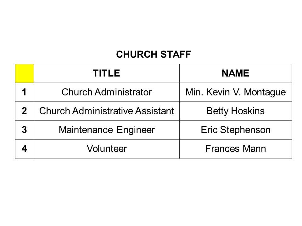 CHURCH STAFF TITLENAME 1Church AdministratorMin. Kevin V.