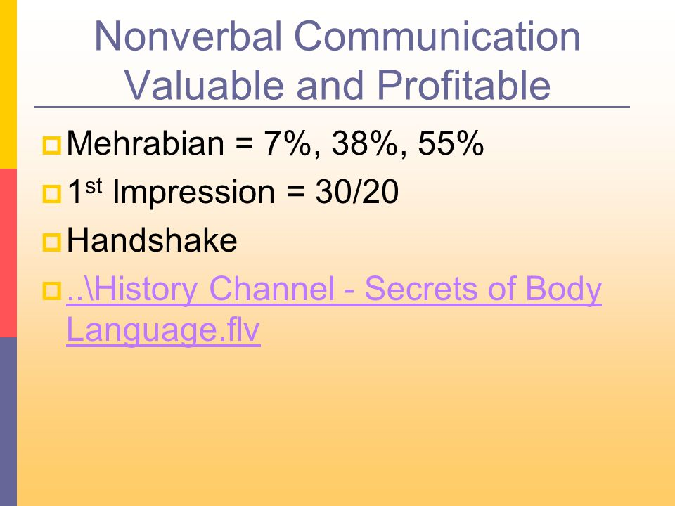 Nonverbal Communication Valuable and Profitable  Mehrabian = 7%, 38%, 55%  1 st Impression = 30/20  Handshake ..\History Channel - Secrets of Body Language.flv..\History Channel - Secrets of Body Language.flv
