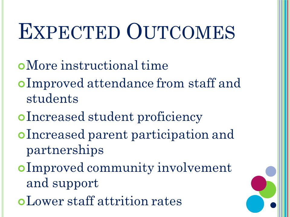 E XPECTED O UTCOMES More instructional time Improved attendance from staff and students Increased student proficiency Increased parent participation and partnerships Improved community involvement and support Lower staff attrition rates