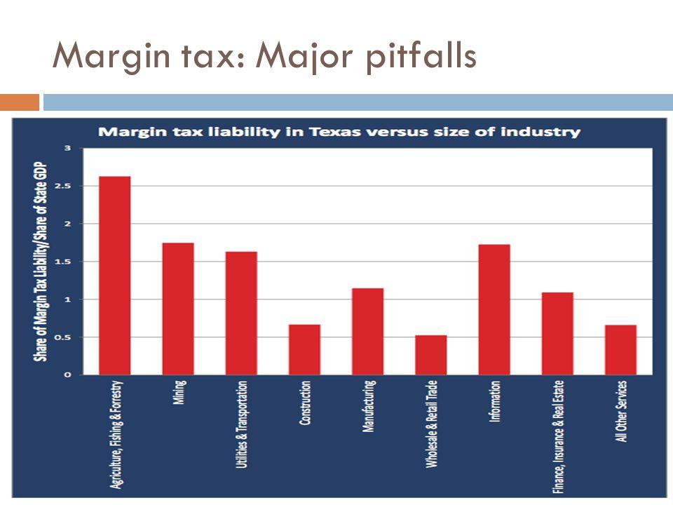 Margin tax: Major pitfalls
