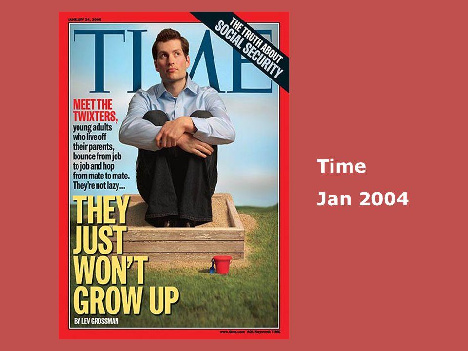 Time Jan 2004